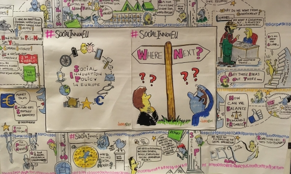 Image of cartoon - where next for social innovation policy in Europe?