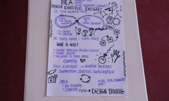 Using human-centered design to support refugee integration
