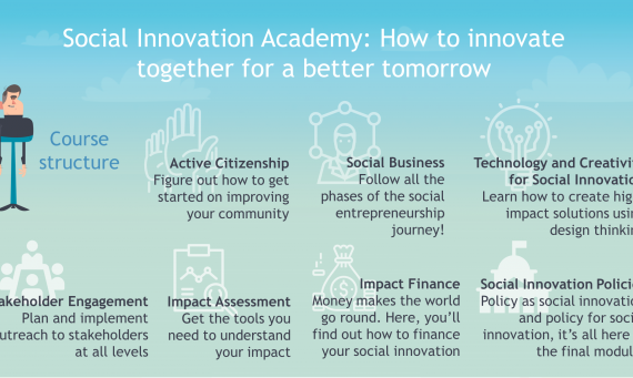 Social Innovation Academy: How to innovate together for a better tomorrow